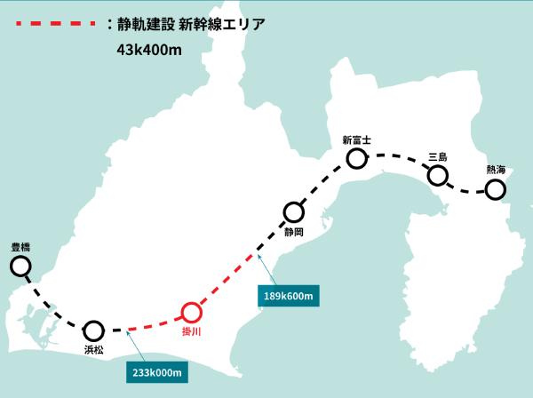 軌道関係担当エリア 東海道新幹線
